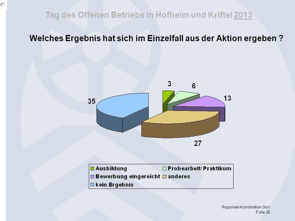 Tag des Offenen Betriebs in Hofheim und Kriftel 2013 Regionale Koordination OloV Folie 36 Welches Ergebnis hat sich im Einzelfall aus der Aktion ergeb