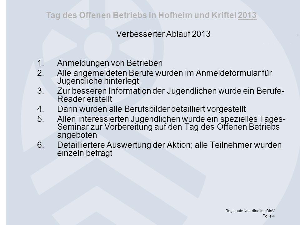 Tag des Offenen Betriebs in Hofheim und Kriftel 2013 Regionale Koordination OloV Folie 4 Verbesserter Ablauf 2013 1.Anmeldungen von Betrieben 2.Alle a