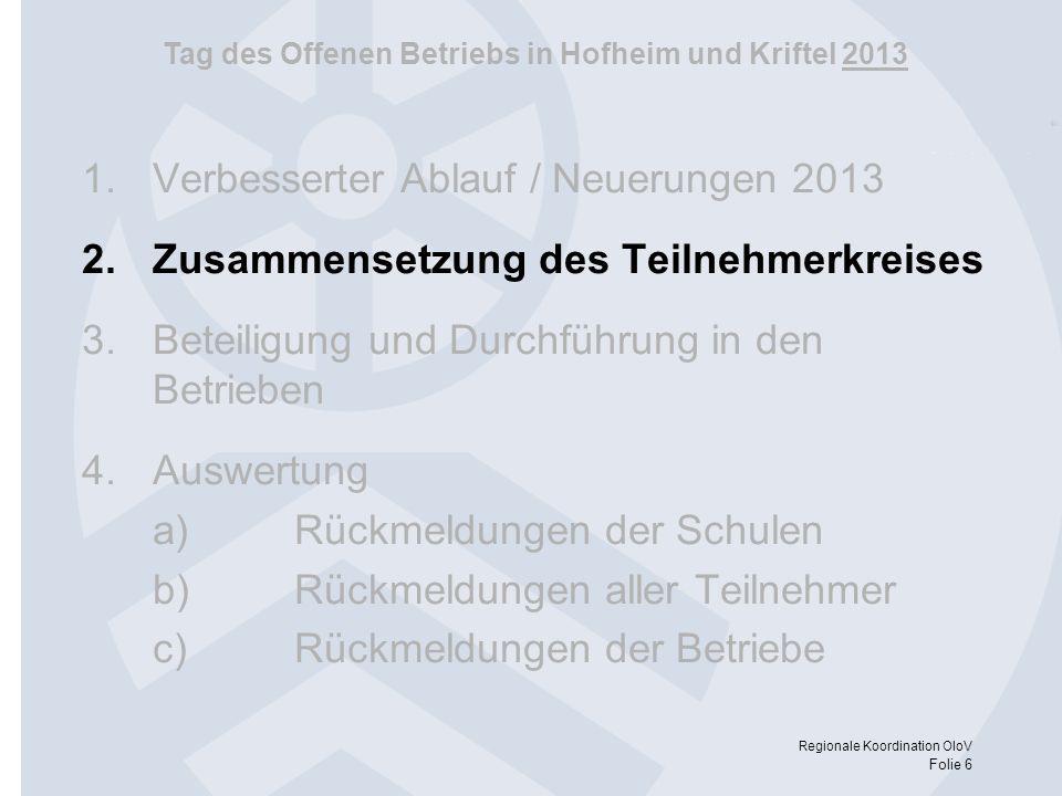 Tag des Offenen Betriebs in Hofheim und Kriftel 2013 Regionale Koordination OloV Folie 6 1.Verbesserter Ablauf / Neuerungen 2013 2.Zusammensetzung des