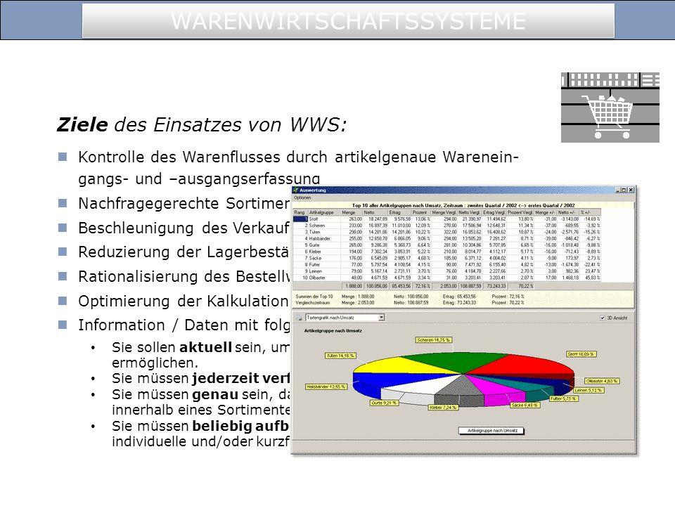 WARENWIRTSCHAFTSSYSTEME Ziele des Einsatzes von WWS: Kontrolle des Warenflusses durch artikelgenaue Warenein- gangs- und –ausgangserfassung Nachfrageg