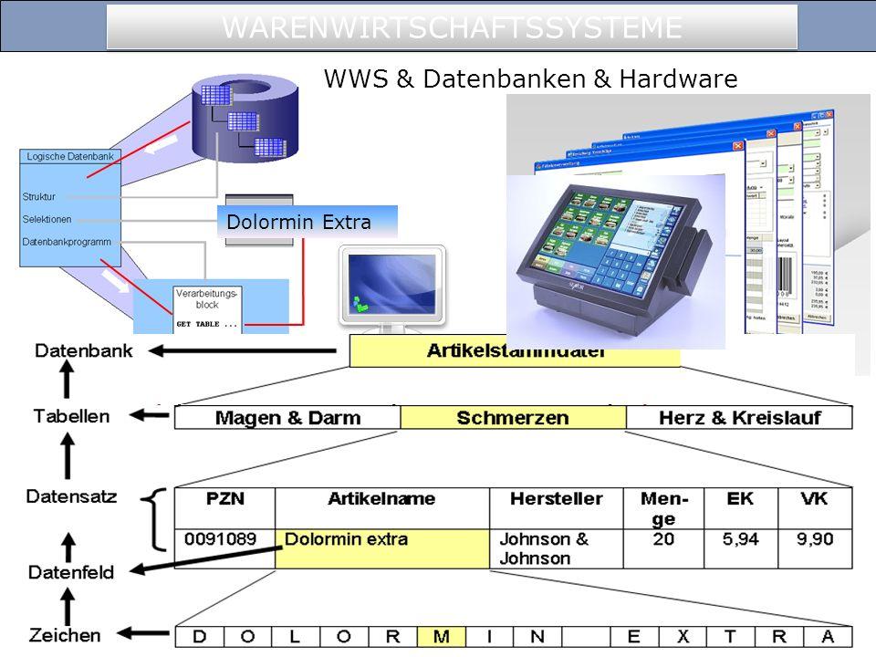WARENWIRTSCHAFTSSYSTEME WWS & Datenbanken & Hardware Dolormin Extra