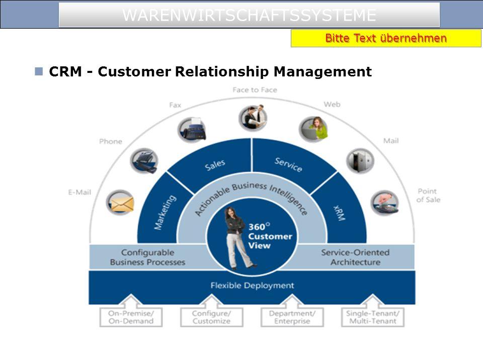 WARENWIRTSCHAFTSSYSTEME Supply Chain Managementsystem (SCM) dt.