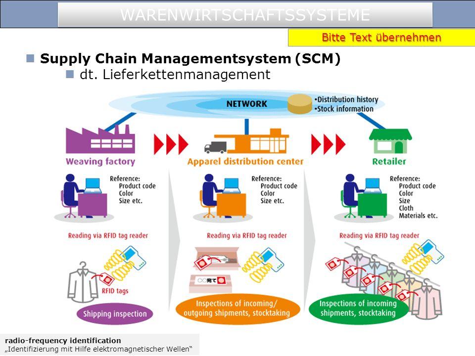 WARENWIRTSCHAFTSSYSTEME Customer Relationship Management am Beispiel Amazon