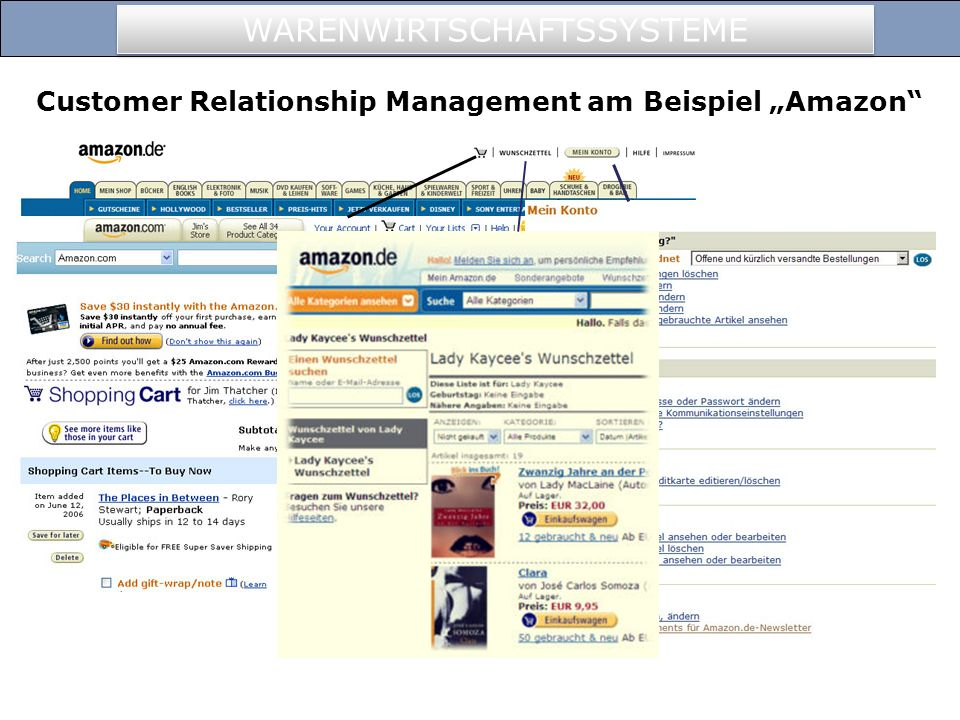 WARENWIRTSCHAFTSSYSTEME Customer Relationship Management am Beispiel Amazon