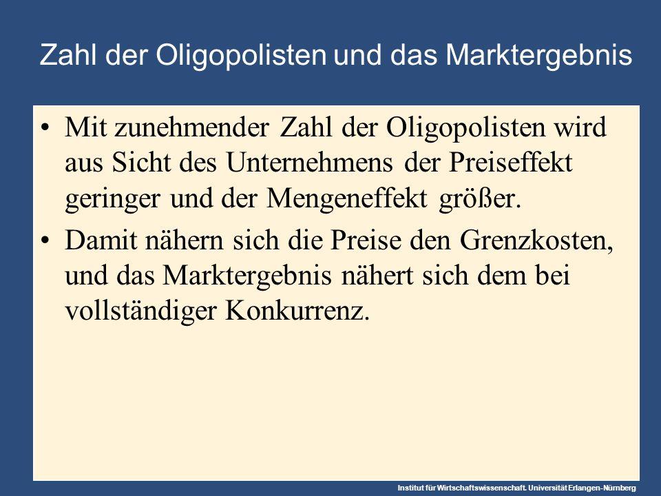 Institut für Wirtschaftswissenschaft. Universität Erlangen-Nürnberg Zahl der Oligopolisten und das Marktergebnis Mit zunehmender Zahl der Oligopoliste
