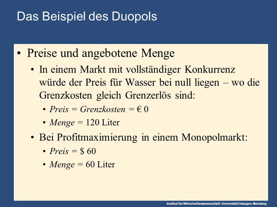 Institut für Wirtschaftswissenschaft. Universität Erlangen-Nürnberg Das Beispiel des Duopols Preise und angebotene Menge In einem Markt mit vollständi