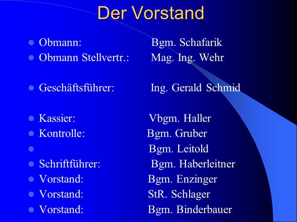 Der Vorstand Obmann: Bgm. Schafarik Obmann Stellvertr.: Mag.