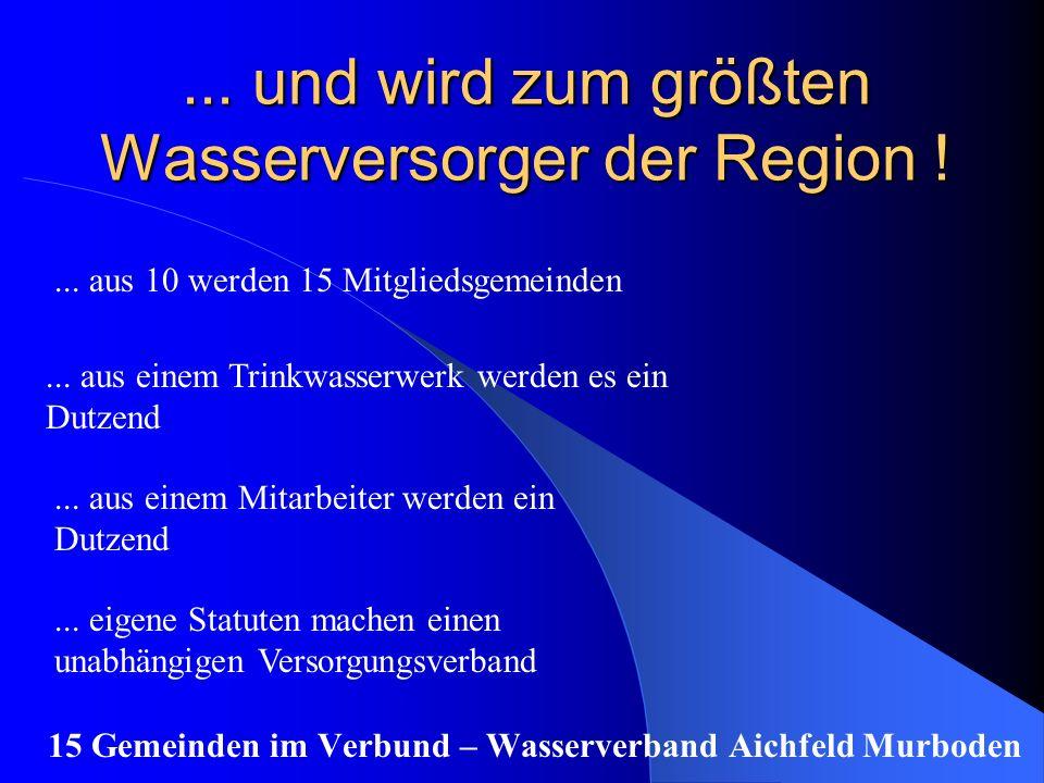 ... und wird zum größten Wasserversorger der Region .