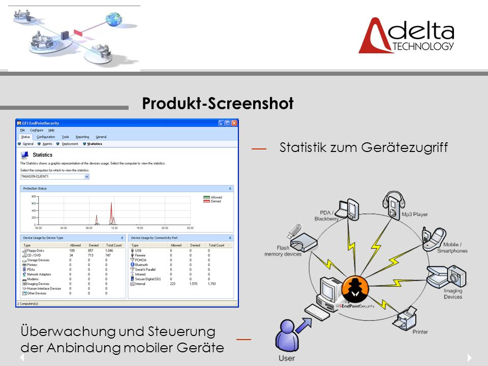 Produkt-Screenshot Überwachung und Steuerung der Anbindung mobiler Geräte Statistik zum Gerätezugriff