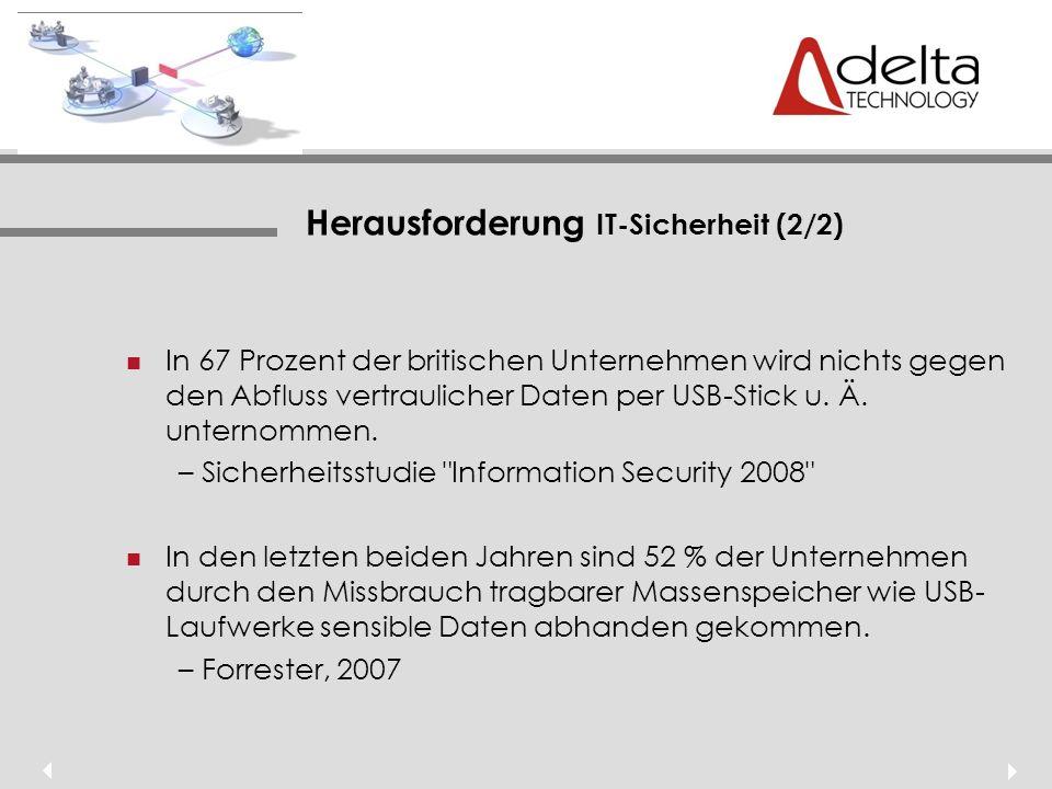 Herausforderung IT-Sicherheit (2/2) In 67 Prozent der britischen Unternehmen wird nichts gegen den Abfluss vertraulicher Daten per USB-Stick u.