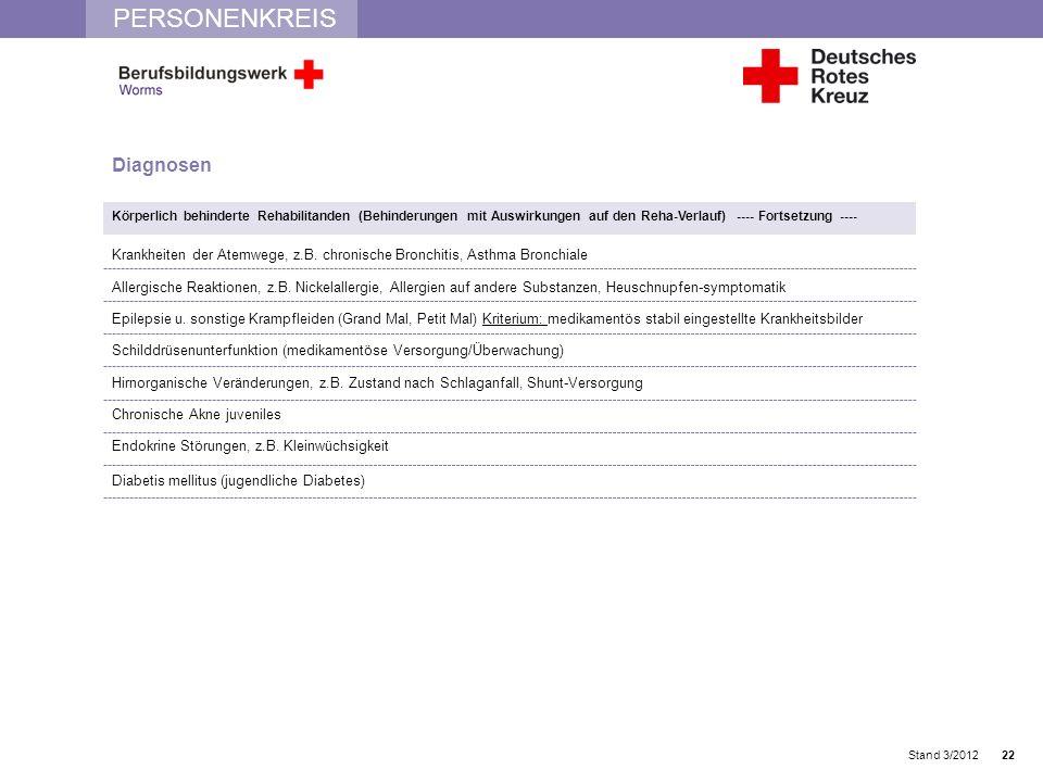 PERSONENKREIS Stand 3/2012 Diagnosen Körperlich behinderte Rehabilitanden (Behinderungen mit Auswirkungen auf den Reha-Verlauf) ---- Fortsetzung ---- Krankheiten der Atemwege, z.B.