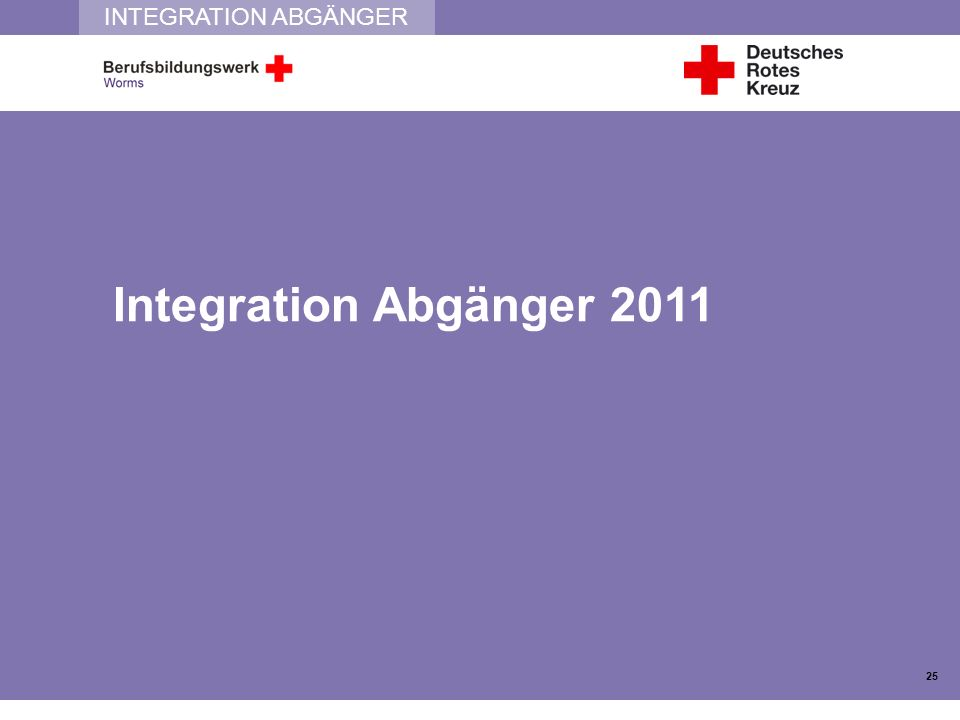 INTEGRATION ABGÄNGER Integration Abgänger 2011 25