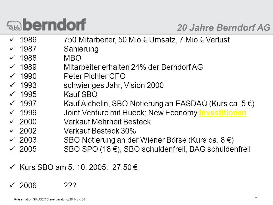 Präsentation GRUBER Steuerberatung, 29. Nov. 05 13 Berndorf Konzern