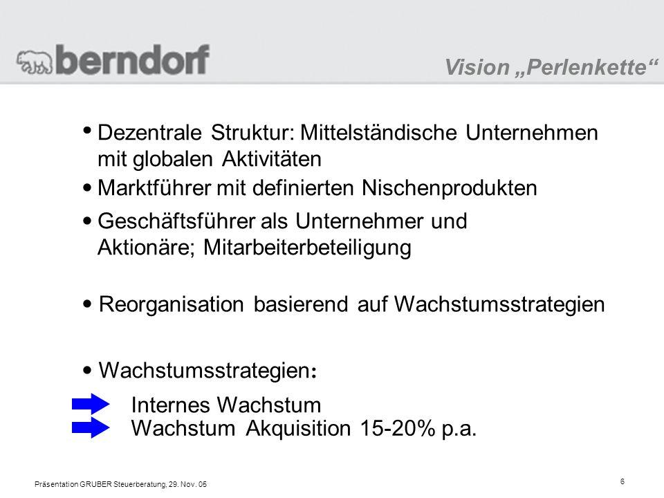 Präsentation GRUBER Steuerberatung, 29. Nov. 05 17 Berndorf Konzern