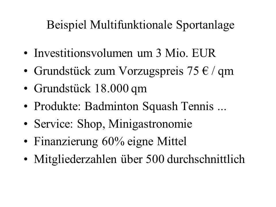 Beispiel Multifunktionale Sportanlage Investitionsvolumen um 3 Mio. EUR Grundstück zum Vorzugspreis 75 / qm Grundstück 18.000 qm Produkte: Badminton S