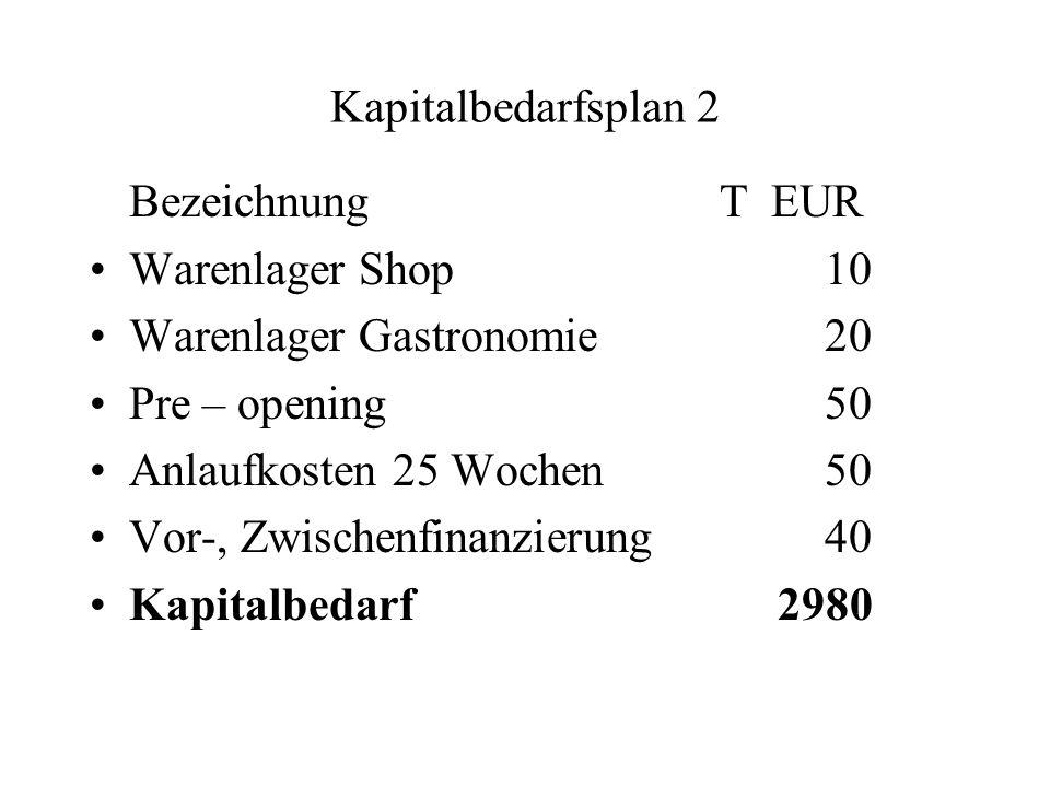 Kapitalbedarfsplan 2 BezeichnungT EUR Warenlager Shop10 Warenlager Gastronomie20 Pre – opening 50 Anlaufkosten 25 Wochen 50 Vor-, Zwischenfinanzierung