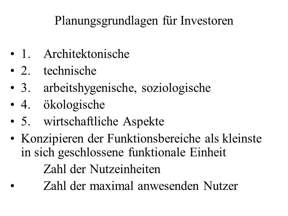 Planungsgrundlagen für Investoren 1. Architektonische 2. technische 3. arbeitshygenische, soziologische 4. ökologische 5. wirtschaftliche Aspekte Konz