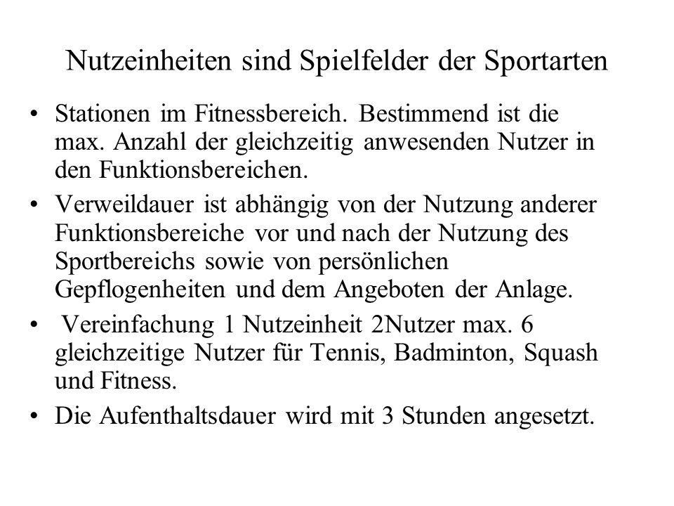 Nutzeinheiten sind Spielfelder der Sportarten Stationen im Fitnessbereich. Bestimmend ist die max. Anzahl der gleichzeitig anwesenden Nutzer in den Fu