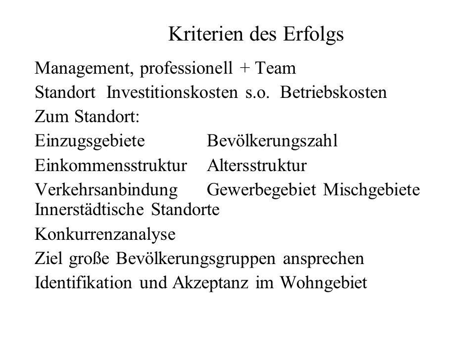 Kriterien des Erfolgs Management, professionell + Team Standort Investitionskosten s.o. Betriebskosten Zum Standort: Einzugsgebiete Bevölkerungszahl E