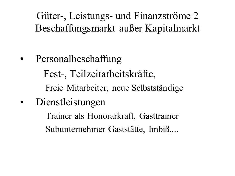 Güter-, Leistungs- und Finanzströme 2 Beschaffungsmarkt außer Kapitalmarkt Personalbeschaffung Fest-, Teilzeitarbeitskräfte, Freie Mitarbeiter, neue S
