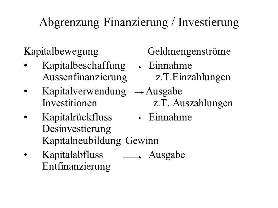 Abgrenzung Finanzierung / Investierung Kapitalbewegung Geldmengenströme Kapitalbeschaffung Einnahme Aussenfinanzierung z.T.Einzahlungen Kapitalverwend
