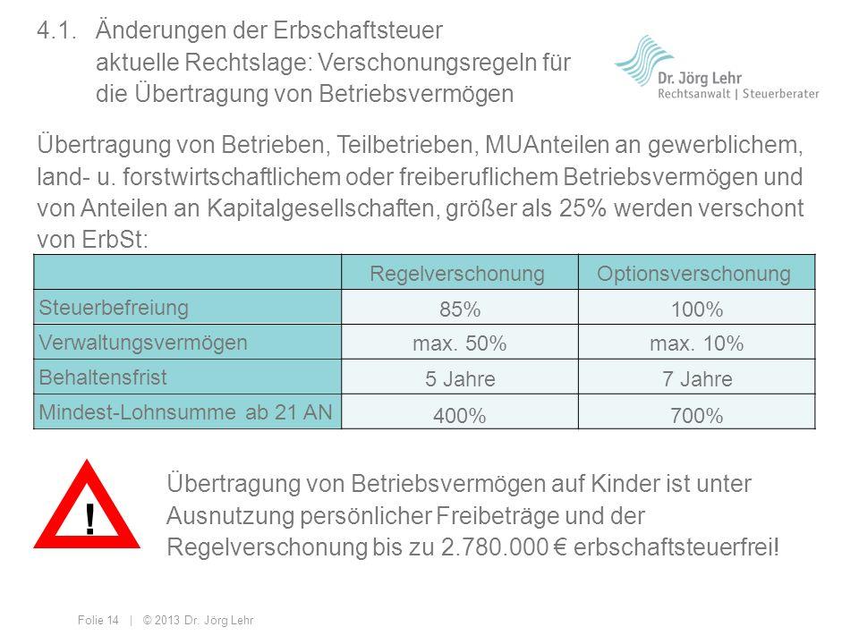 Folie 14 | © 2013 Dr. Jörg Lehr Übertragung von Betrieben, Teilbetrieben, MUAnteilen an gewerblichem, land- u. forstwirtschaftlichem oder freiberuflic