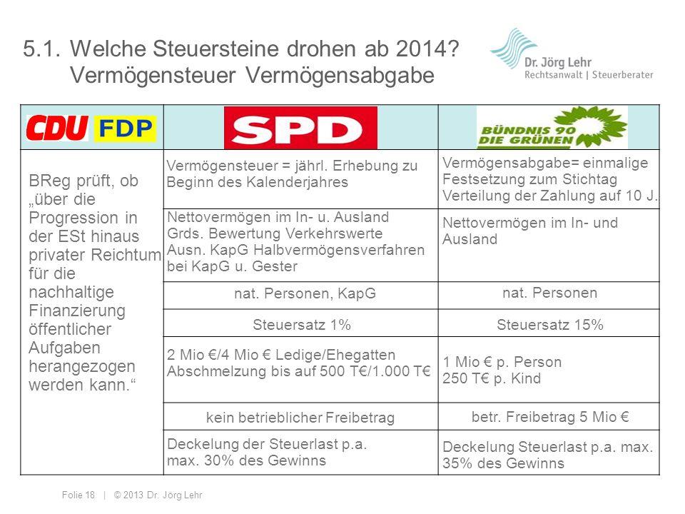 Folie 18 | © 2013 Dr. Jörg Lehr 5.1.Welche Steuersteine drohen ab 2014? Vermögensteuer Vermögensabgabe Vermögensteuer = jährl. Erhebung zu Beginn des