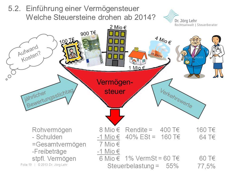 Folie 19 | © 2013 Dr. Jörg Lehr 1 Mio 4 Mio 2 Mio 100 T 900 T 5.2. Einführung einer Vermögensteuer Welche Steuersteine drohen ab 2014? Rohvermögen8 Mi