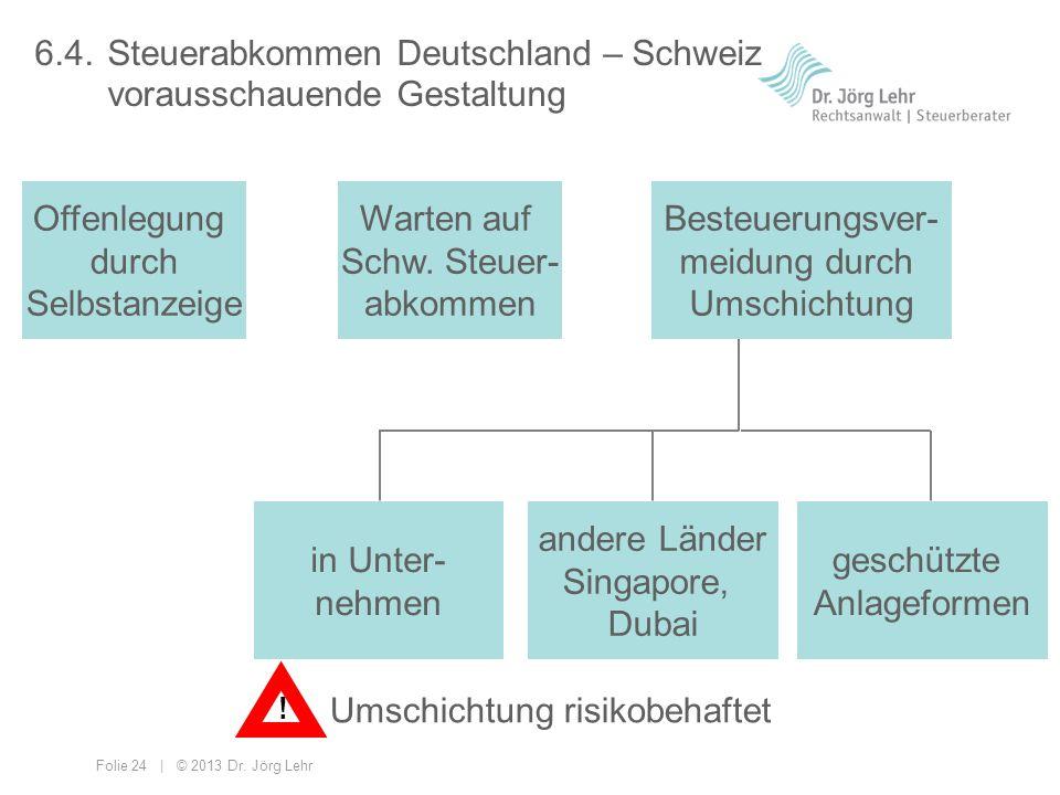 Folie 24 | © 2013 Dr. Jörg Lehr 6.4. Steuerabkommen Deutschland – Schweiz vorausschauende Gestaltung Besteuerungsver- meidung durch Umschichtung Offen