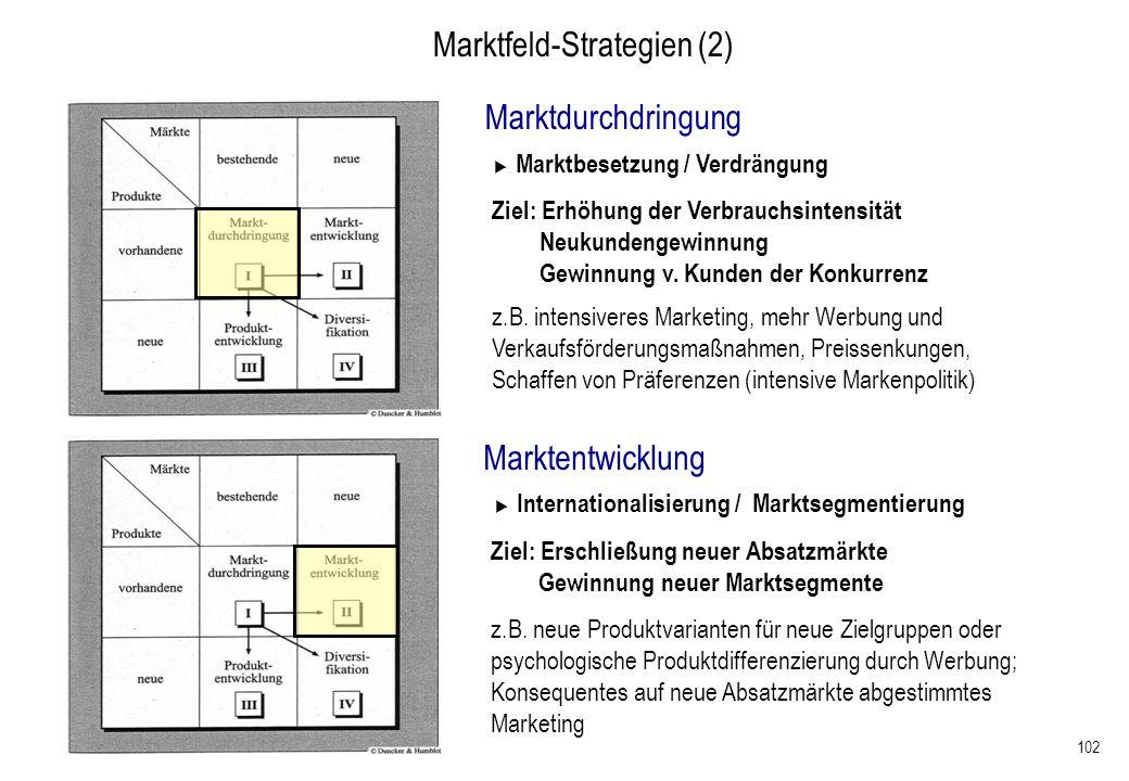 102 Marktfeld-Strategien (2) Marktdurchdringung Marktbesetzung / Verdrängung z.B. intensiveres Marketing, mehr Werbung und Verkaufsförderungsmaßnahmen