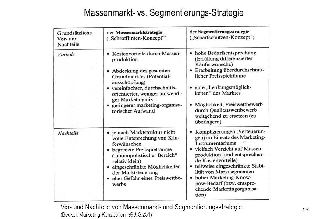 108 Vor- und Nachteile von Massenmarkt- und Segmentierungsstrategie (Becker: Marketing-Konzeption1993, S.251) Massenmarkt- vs. Segmentierungs-Strategi