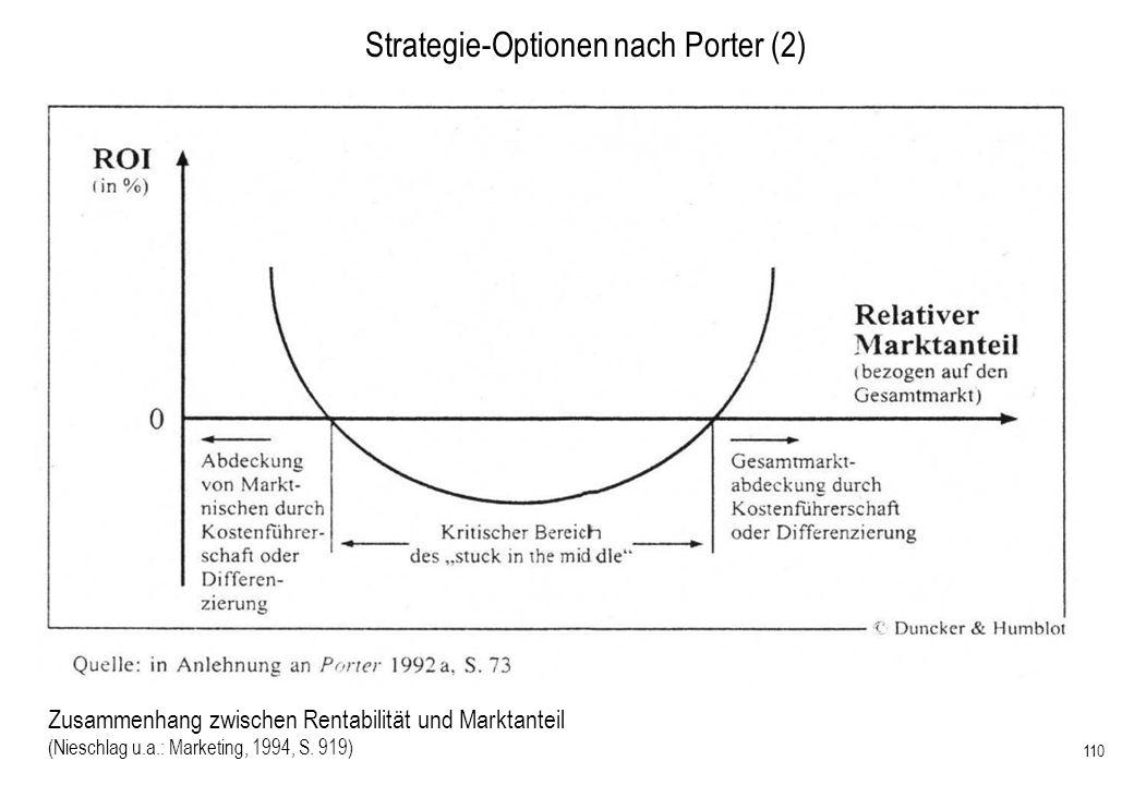 110 Strategie-Optionen nach Porter (2) Zusammenhang zwischen Rentabilität und Marktanteil (Nieschlag u.a.: Marketing, 1994, S. 919)