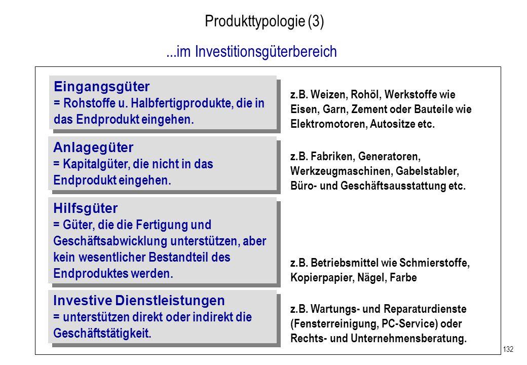 132 Produkttypologie (3) z.B. Weizen, Rohöl, Werkstoffe wie Eisen, Garn, Zement oder Bauteile wie Elektromotoren, Autositze etc. Eingangsgüter = Rohst