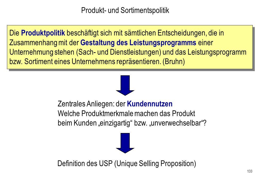 133 Die Produktpolitik beschäftigt sich mit sämtlichen Entscheidungen, die in Zusammenhang mit der Gestaltung des Leistungsprogramms einer Unternehmun