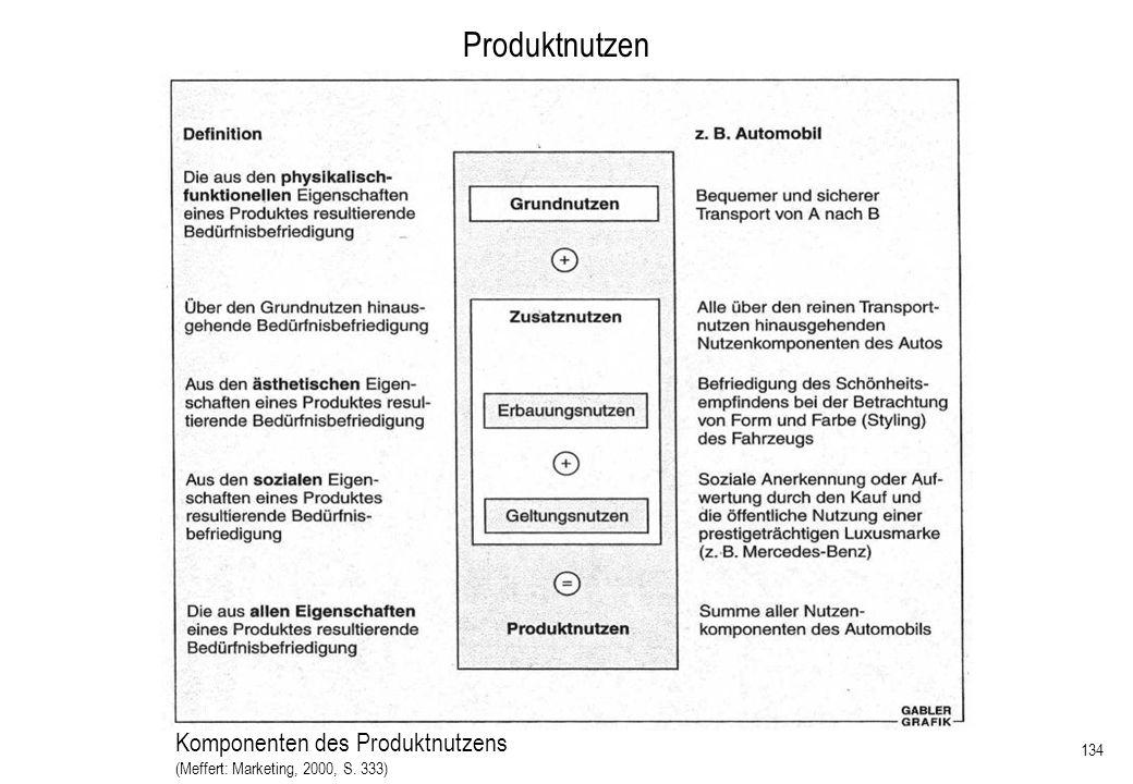 134 Produktnutzen Komponenten des Produktnutzens (Meffert: Marketing, 2000, S. 333)