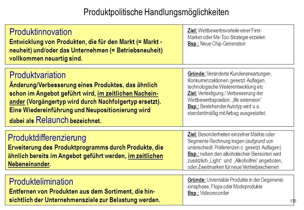 139 Produktpolitische Handlungsmöglichkeiten Produktdifferenzierung Erweiterung des Produktprogramms durch Produkte, die ähnlich bereits im Angebot ge