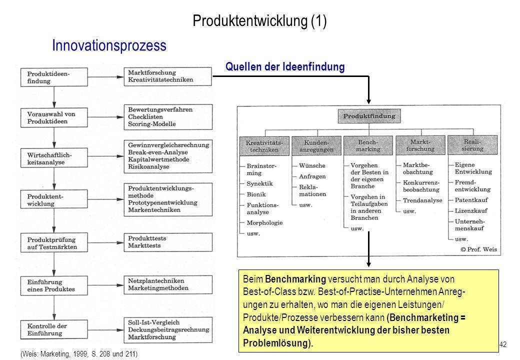 142 Produktentwicklung (1) (Weis: Marketing, 1999, S. 208 und 211) Innovationsprozess Beim Benchmarking versucht man durch Analyse von Best-of-Class b