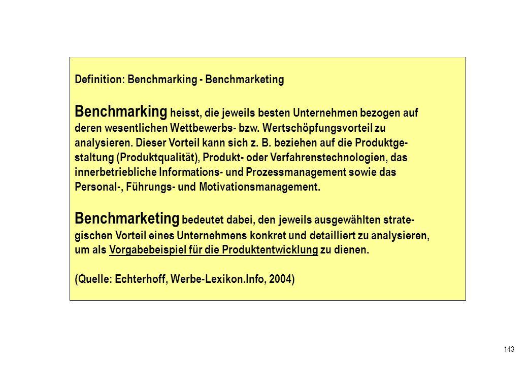 143 Definition: Benchmarking - Benchmarketing Benchmarking heisst, die jeweils besten Unternehmen bezogen auf deren wesentlichen Wettbewerbs- bzw. Wer