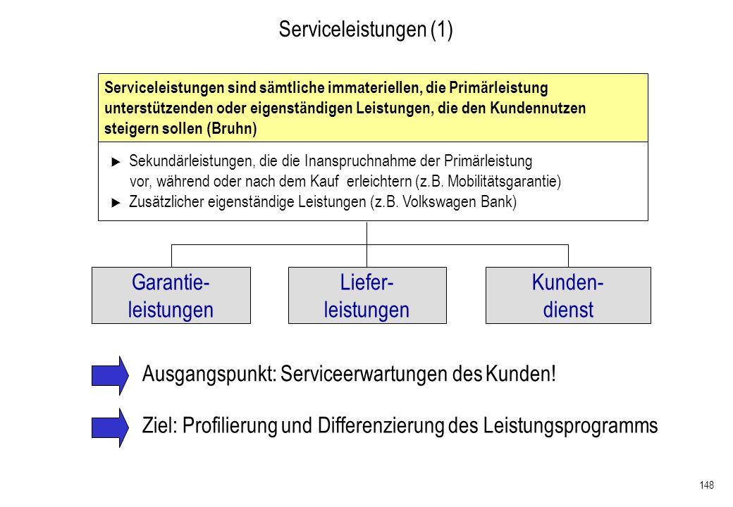 148 Serviceleistungen (1) Garantie- leistungen Liefer- leistungen Kunden- dienst Ausgangspunkt: Serviceerwartungen des Kunden! Ziel: Profilierung und