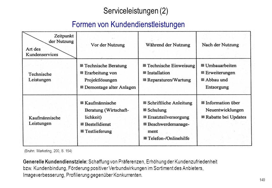 149 Serviceleistungen (2) Formen von Kundendienstleistungen (Bruhn: Marketing, 200, S. 154) Generelle Kundendienstziele: Schaffung von Präferenzen, Er