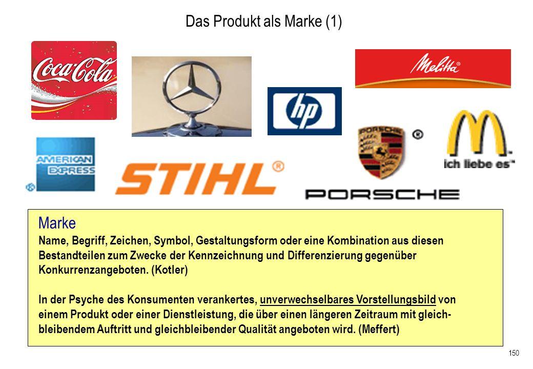 150 Das Produkt als Marke (1) Marke Name, Begriff, Zeichen, Symbol, Gestaltungsform oder eine Kombination aus diesen Bestandteilen zum Zwecke der Kenn