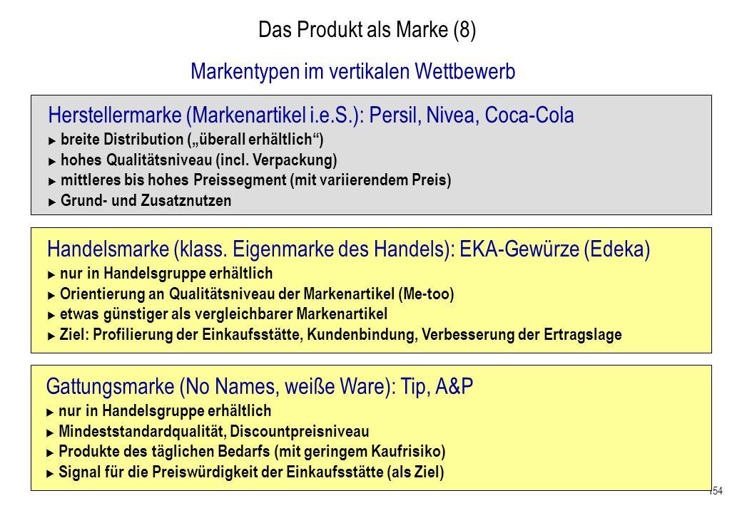 154 Das Produkt als Marke (8) Herstellermarke (Markenartikel i.e.S.): Persil, Nivea, Coca-Cola breite Distribution (überall erhältlich) hohes Qualität