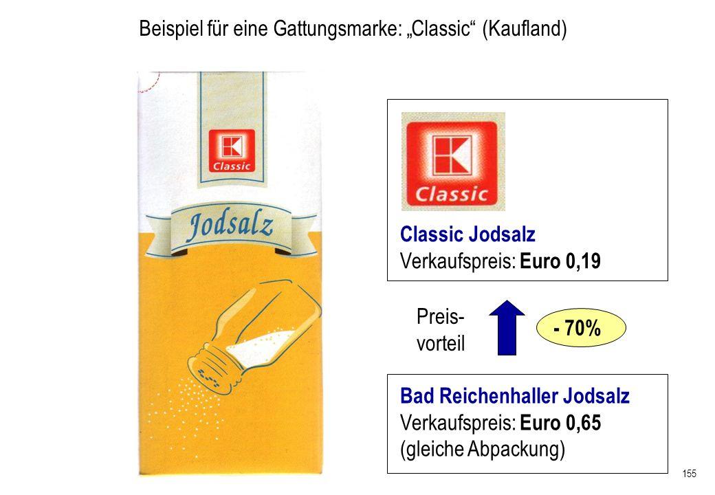 155 Beispiel für eine Gattungsmarke: Classic (Kaufland) - 70% Preis- vorteil Classic Jodsalz Verkaufspreis: Euro 0,19 Bad Reichenhaller Jodsalz Verkau