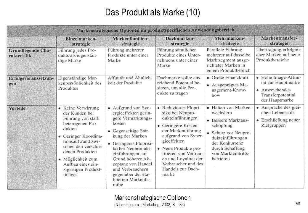 158 Das Produkt als Marke (10) Markenstrategische Optionen (Nieschlag u.a.: Marketing, 2002, S. 236)