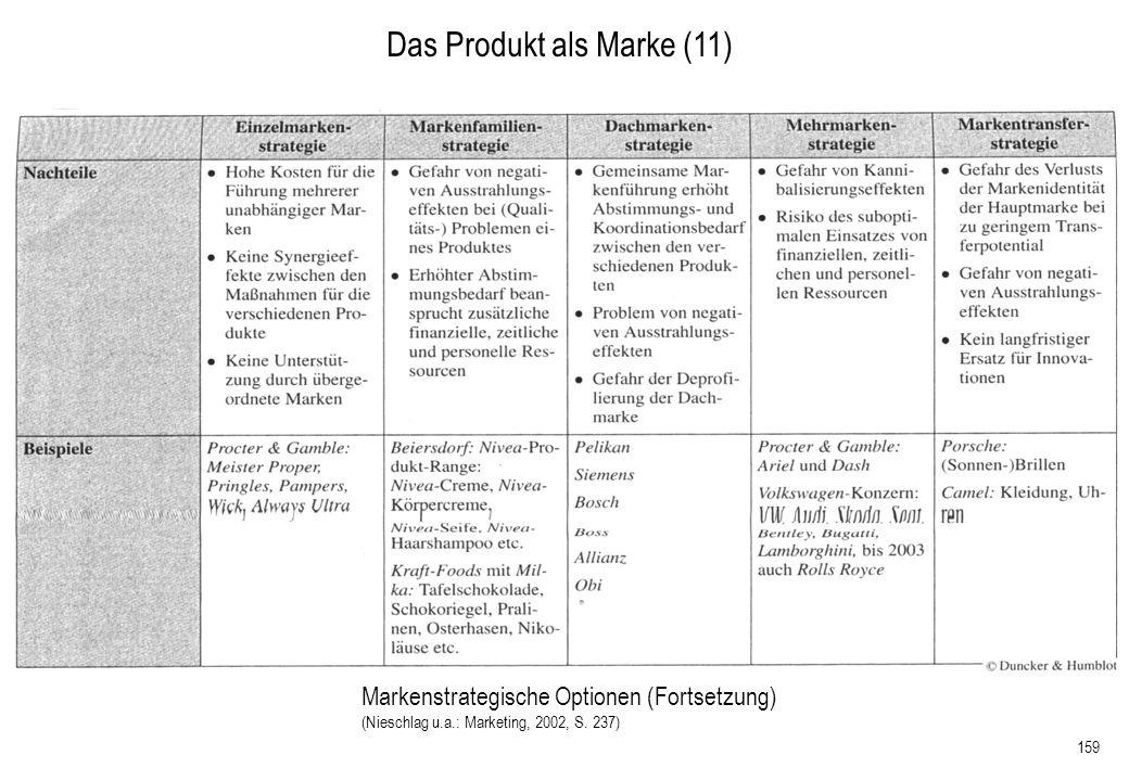 159 Das Produkt als Marke (11) Markenstrategische Optionen (Fortsetzung) (Nieschlag u.a.: Marketing, 2002, S. 237)