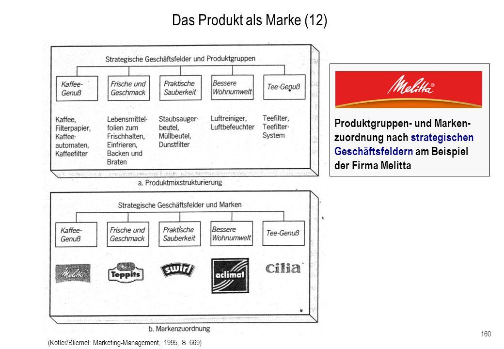 160 Produktgruppen- und Marken- zuordnung nach strategischen Geschäftsfeldern am Beispiel der Firma Melitta Das Produkt als Marke (12) (Kotler/Bliemel