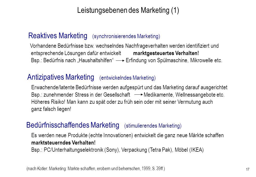 17 Leistungsebenen des Marketing (1) Bedürfnisschaffendes Marketing (stimulierendes Marketing) Es werden neue Produkte (echte Innovationen) entwickelt