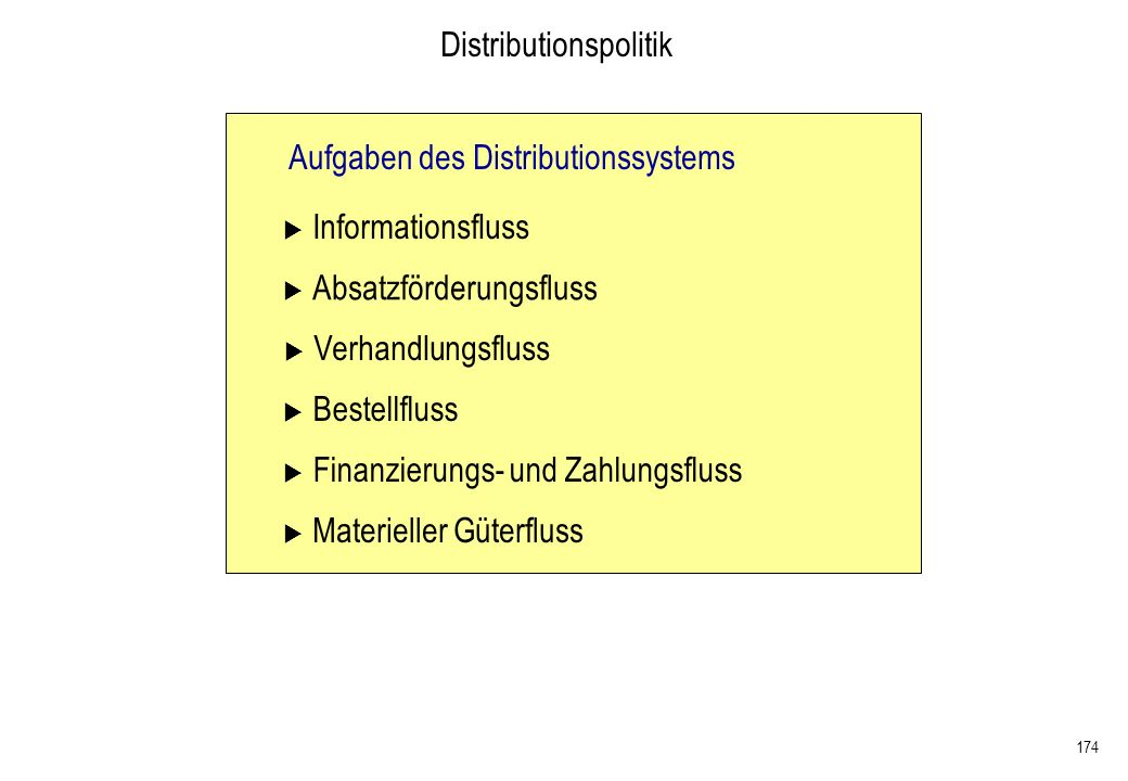 174 Distributionspolitik Aufgaben des Distributionssystems Informationsfluss Absatzförderungsfluss Verhandlungsfluss Bestellfluss Finanzierungs- und Z