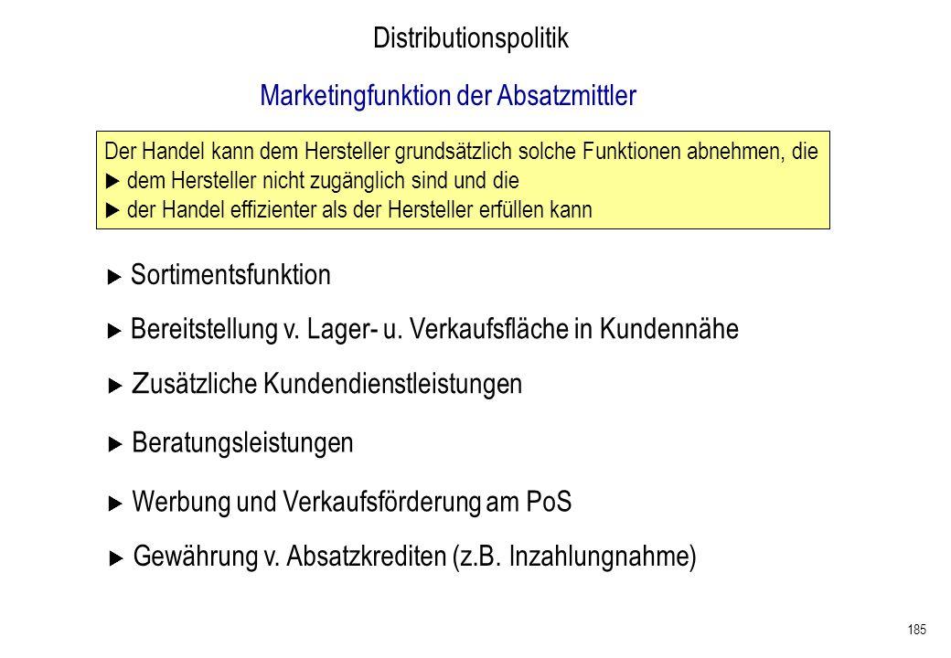 185 Distributionspolitik Marketingfunktion der Absatzmittler Sortimentsfunktion Bereitstellung v. Lager- u. Verkaufsfläche in Kundennähe Z usätzliche