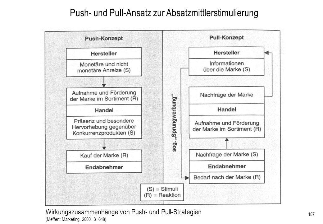 187 Wirkungszusammenhänge von Push- und Pull-Strategien (Meffert: Marketing, 2000, S. 648) Push- und Pull-Ansatz zur Absatzmittlerstimulierung